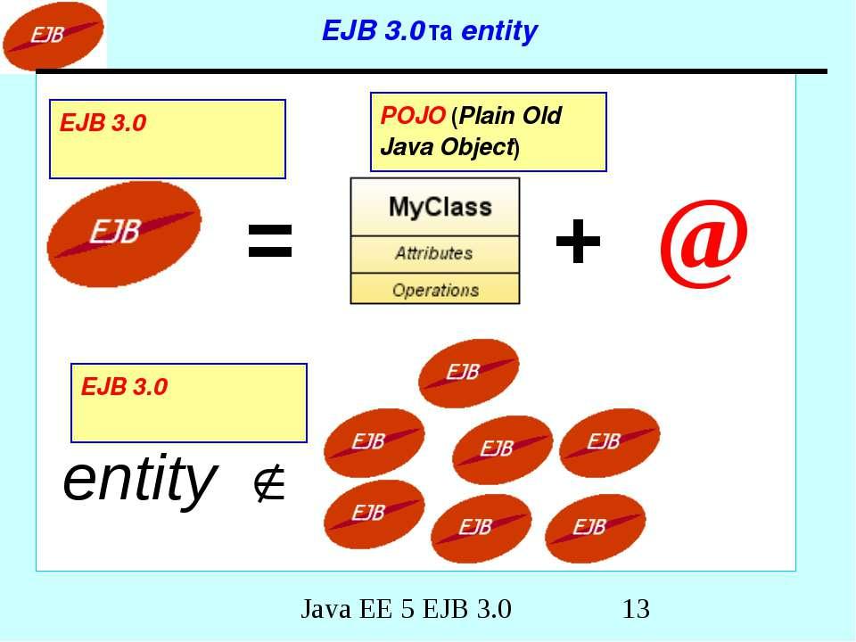 EJB 3.0 та entity = + @ entity POJO (Plain Old Java Object) EJB 3.0 EJB 3.0 J...