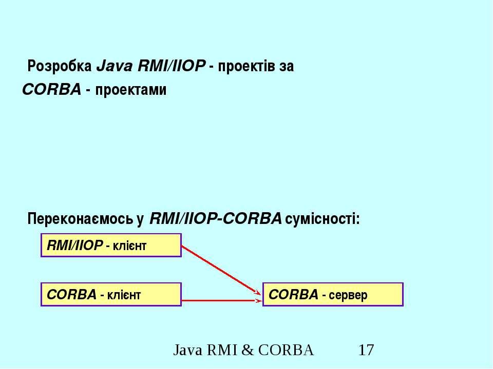 Розробка Java RMI/IIOP - проектів за CORBA - проектами Переконаємось у RMI/II...
