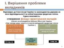 І. Вирішення проблеми вкладників Відповідно до Конституції України та законод...