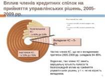 Вплив членів кредитних спілок на прийняття управлінських рішень, 2005-2009 рр...