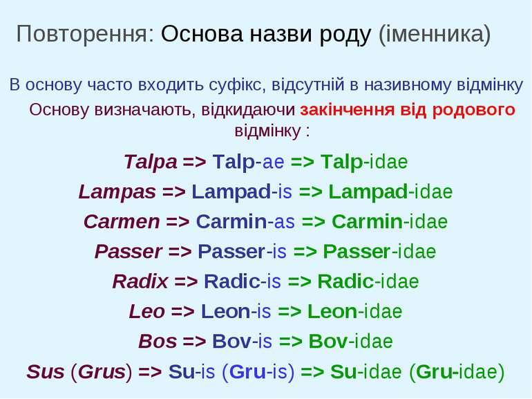 Повторення: Основа назви роду (іменника) В основу часто входить суфікс, відсу...
