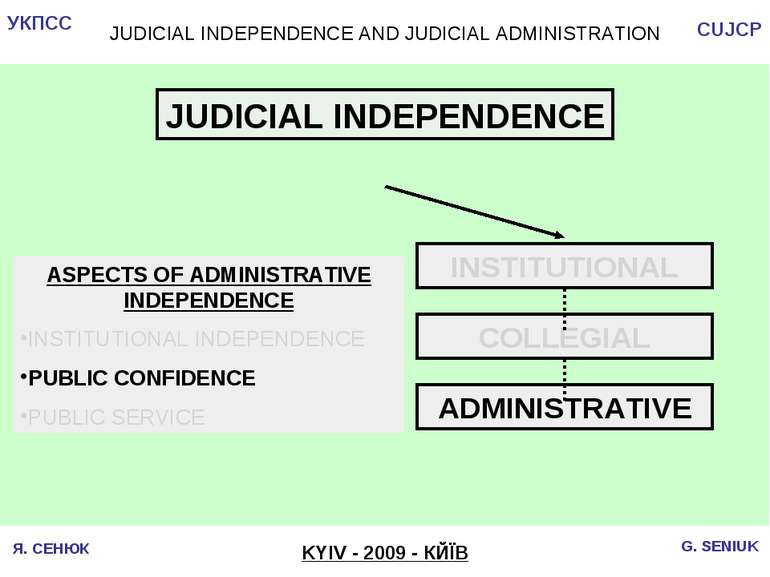 JUDICIAL INDEPENDENCE AND JUDICIAL ADMINISTRATION УКПСС CUJCP KYIV - 2009 - К...