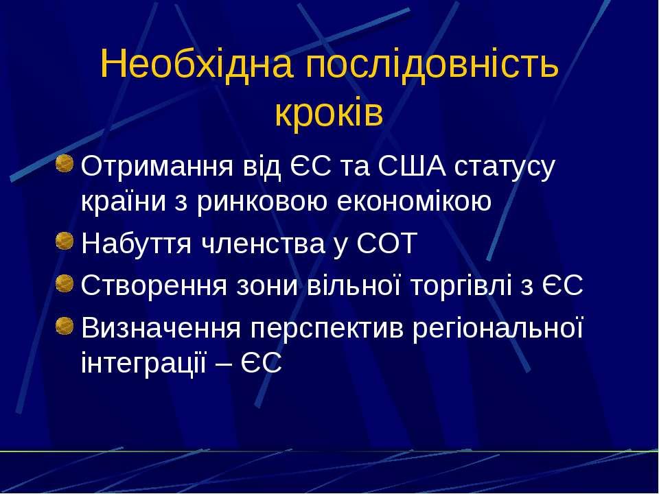 Необхідна послідовність кроків Отримання від ЄС та США статусу країни з ринко...