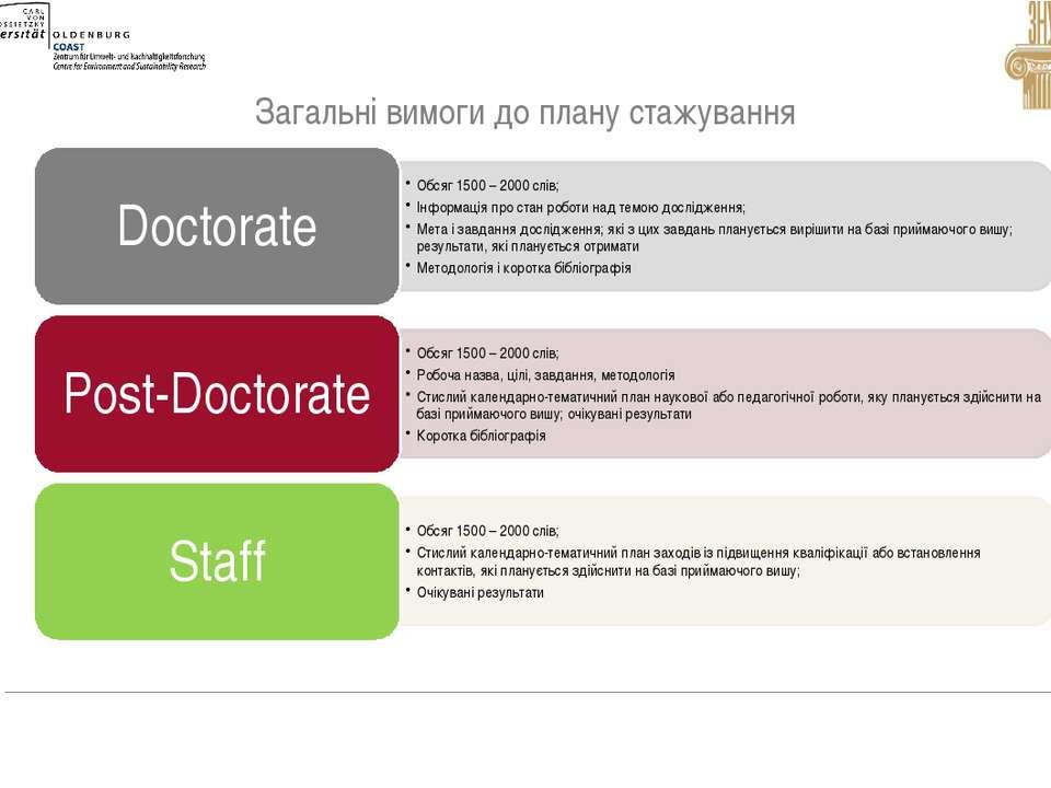 Загальні вимоги до плану стажування