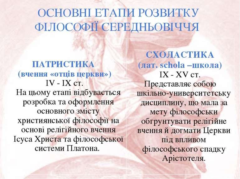 ОСНОВНІ ЕТАПИ РОЗВИТКУ ФІЛОСОФІЇ СЕРЕДНЬОВІЧЧЯ ПАТРИСТИКА (вчення «отців церк...