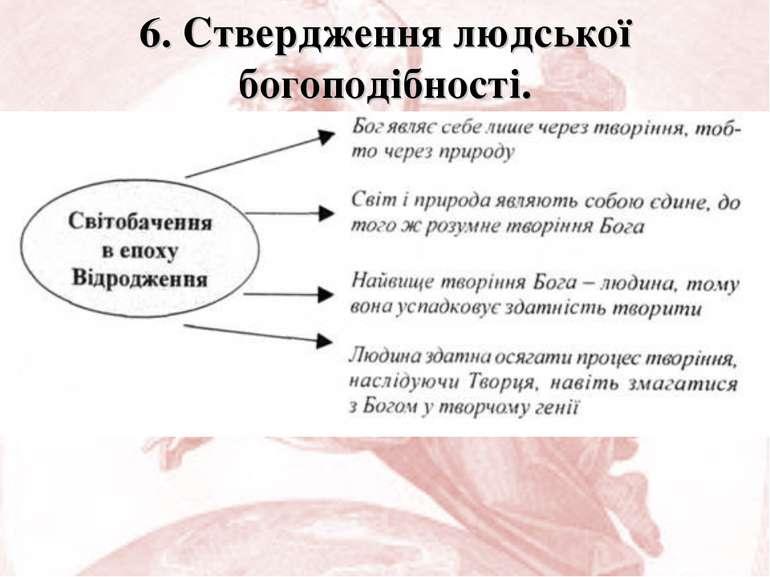 6. Ствердження людської богоподібності.