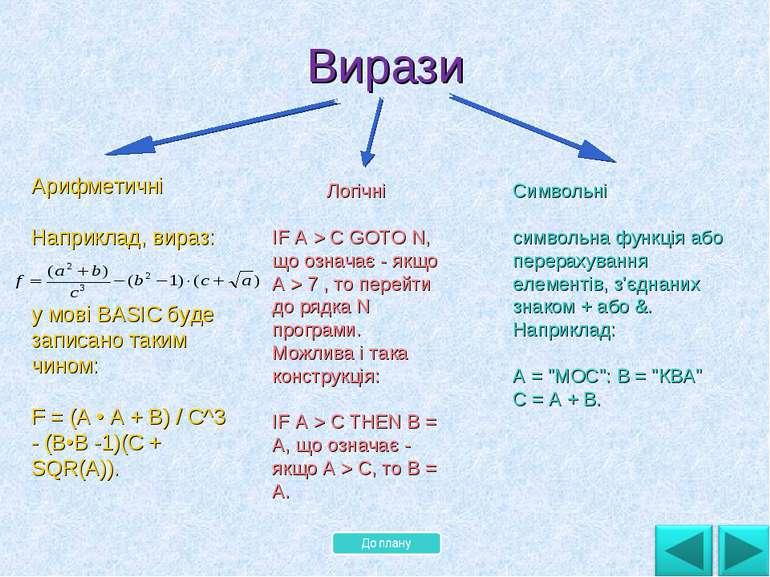 Вирази Арифметичні Наприклад, вираз: у мові BASIC буде записано таким чином: ...