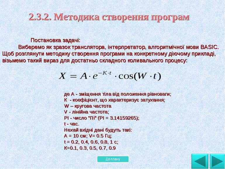 2.3.2. Методика створення програм Постановка задачі: Виберемо як зразок транс...