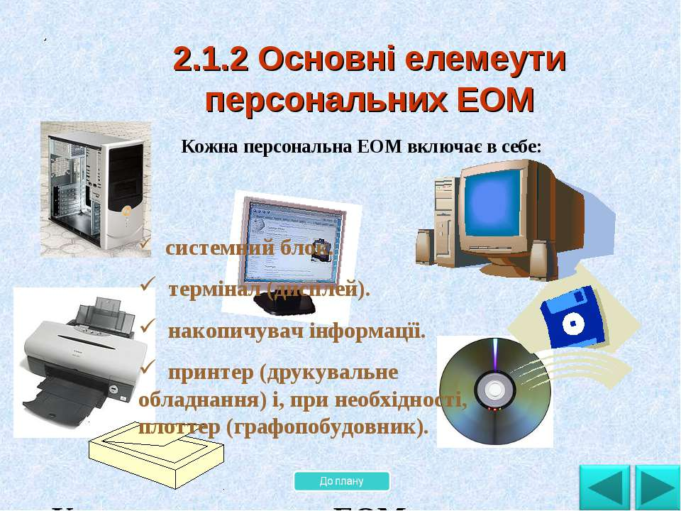 Кожна персональна ЕОМ включає в себе: системний блок. термiнал (дисплей) нако...