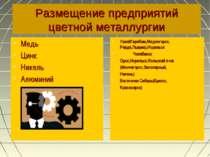 Размещение предприятий цветной металлургии Медь Цинк Никель Алюминий Урал(Кар...