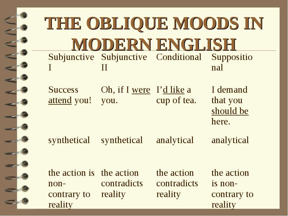 THE OBLIQUE MOODS IN MODERN ENGLISH Subjunctive I Subjunctive II Conditional ...
