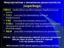 Мікроорганізми з множинною резистентністю (superbugs) MRSA - methicillin/oxac...