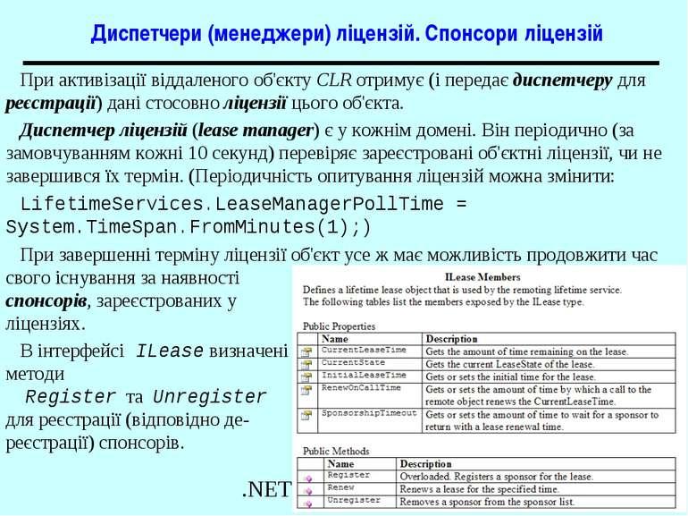 Диспетчери (менеджери) ліцензій. Спонсори ліцензій При активізації віддаленог...