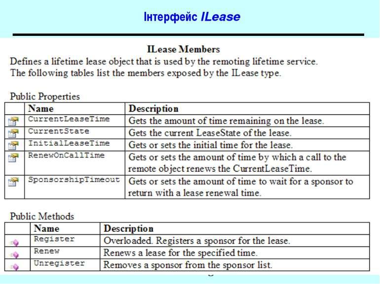 Інтерфейс ILease .NET Remoting. Lifetime