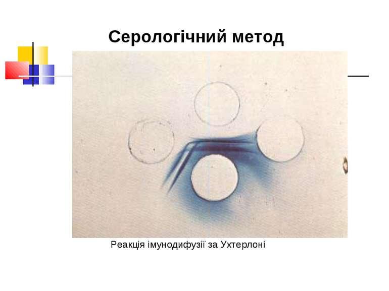 Реакція імунодифузії за Ухтерлоні Серологічний метод