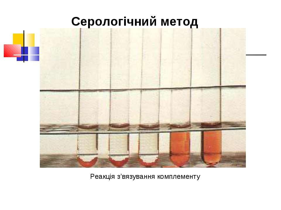 Реакція з'вязування комплементу Серологічний метод