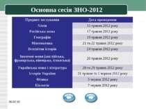 * Основна сесія ЗНО-2012 Предмет тестування Дата проведення Хімія 15 травня 2...