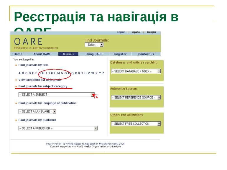 Реєстрація та навігація в OARE