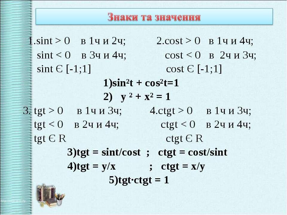 1.sint > 0 в 1ч и 2ч; 2.cost > 0 в 1ч и 4ч; sint < 0 в 3ч и 4ч; cost < 0 в 2ч...