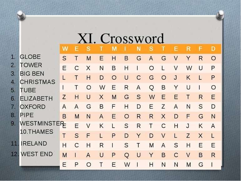 XI. Crossword GLOBE TOWER BIG BEN CHRISTMAS TUBE ELIZABETH OXFORD PIPE WESTMI...