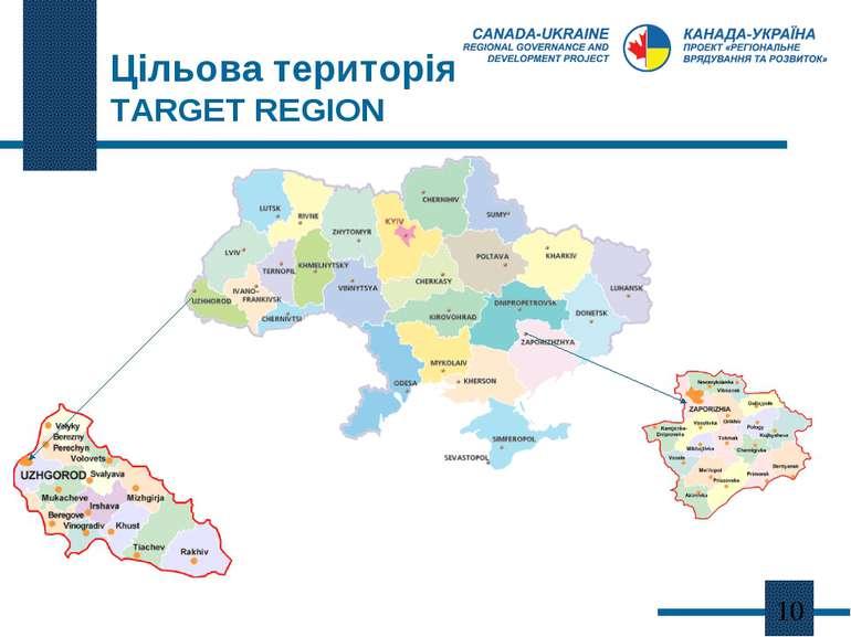Цільова територія TARGET REGION