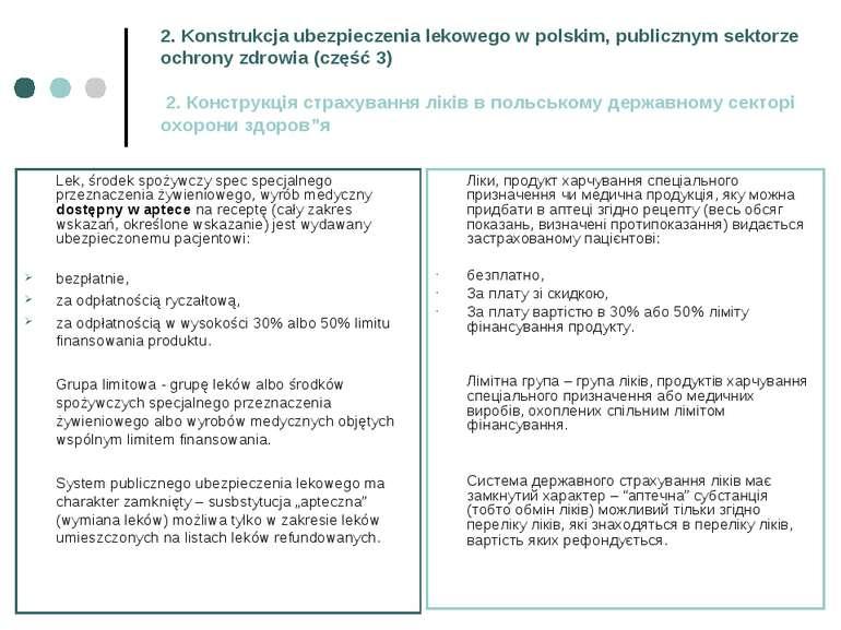 2. Konstrukcja ubezpieczenia lekowego w polskim, publicznym sektorze ochrony ...