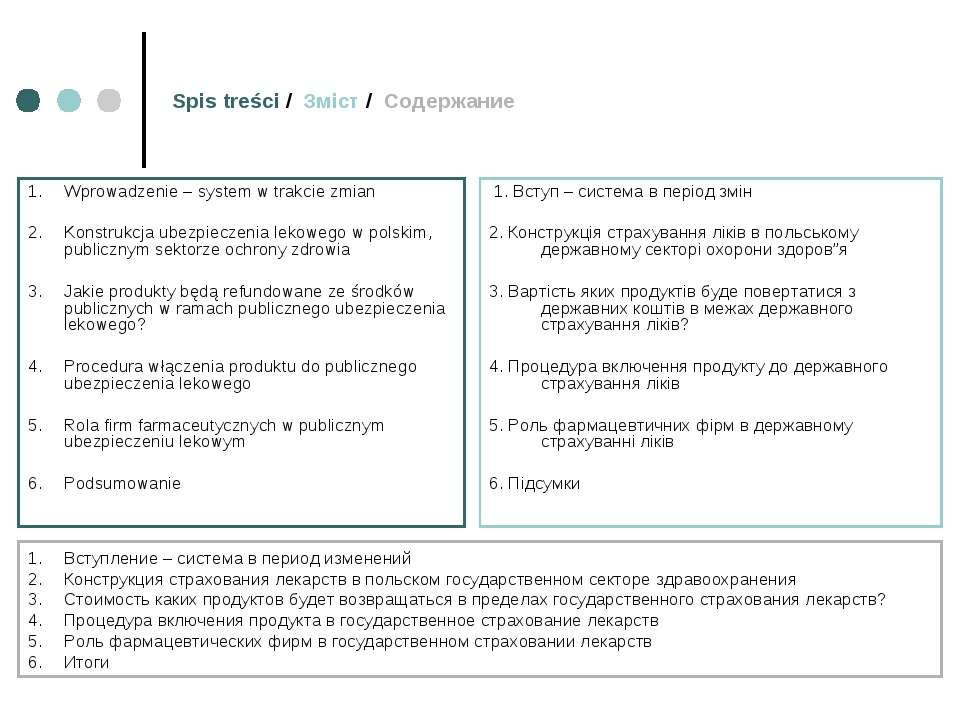 Spis treści / Зміст / Содержание 1. Wprowadzenie – system w trakcie zmian 2. ...