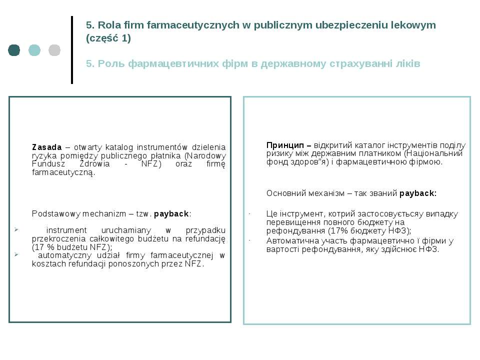 5. Rola firm farmaceutycznych w publicznym ubezpieczeniu lekowym (część 1) 5....