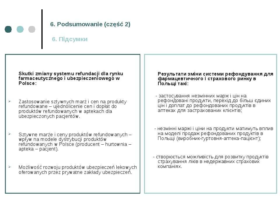 6. Podsumowanie (część 2) 6. Підсумки Skutki zmiany systemu refundacji dla ry...