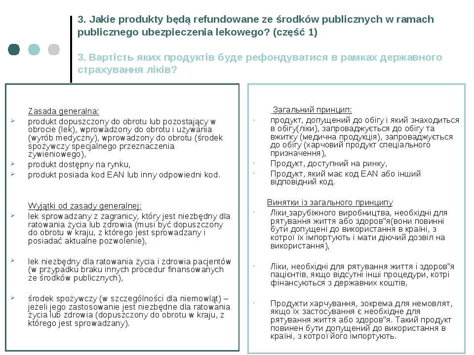 3. Jakie produkty będą refundowane ze środków publicznych w ramach publiczneg...