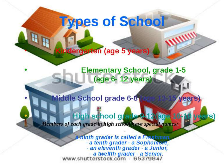 Types of School Kindergarten (age 5 years) Elementary School, grade 1-5 (age ...