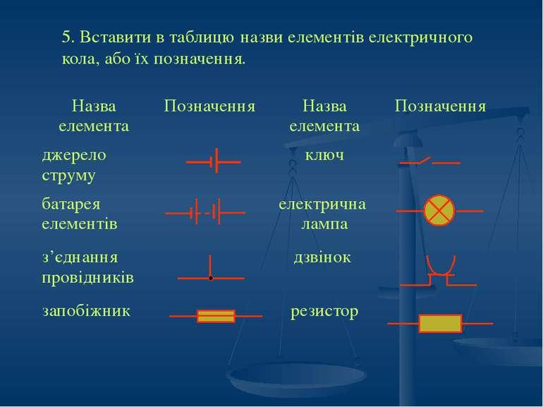 5. Вставити в таблицю назви елементів електричного кола, або їх позначення. Н...