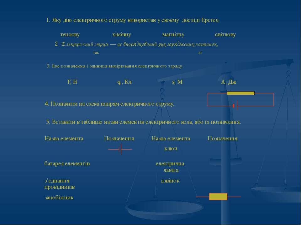 1. Яку дію електричного струму використав у своєму досліді Ерстед. 2. Електри...