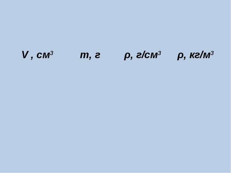 V , см3 m, г ρ, г/см3 ρ, кг/м3