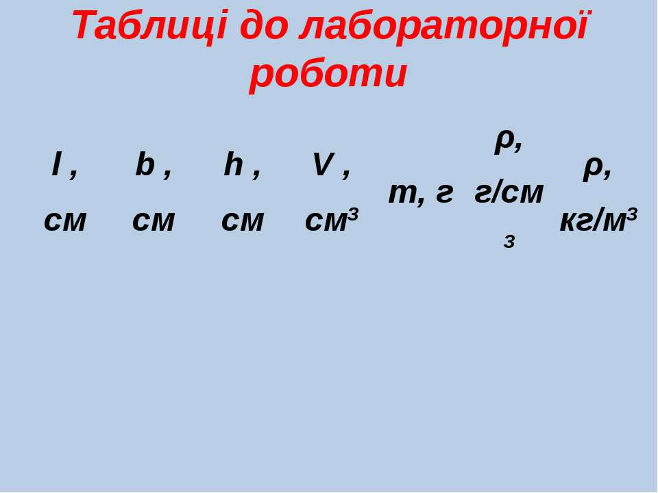 Таблиці до лабораторної роботи l , см b , см h , см V , см3 m, г ρ, г/см3 ρ, ...