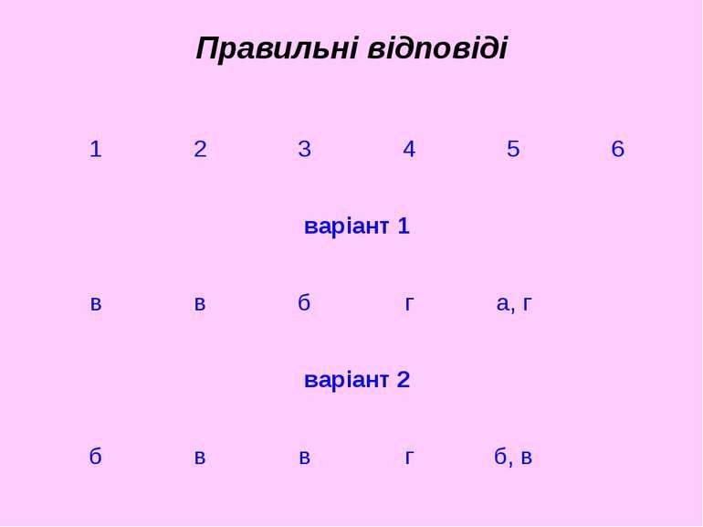 Правильні відповіді 1 2 3 4 5 6 варіант 1 в в б г а, г варіант 2 б в в г б, в