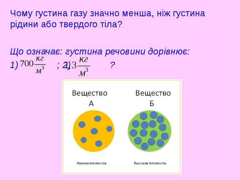 Чому густина газу значно менша, ніж густина рідини або твердого тіла? Що озна...