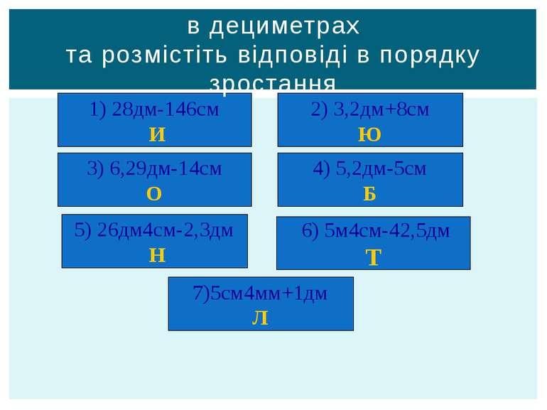 1) 28дм-146см И 5) 26дм4см-2,3дм Н 4) 5,2дм-5см Б 3) 6,29дм-14см О 2) 3,2дм+8...