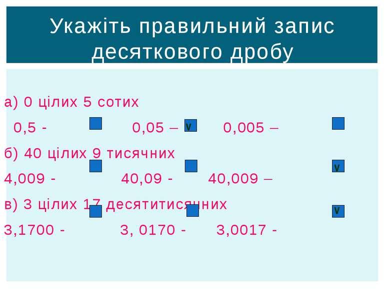 Укажіть правильний запис десяткового дробу а) 0 цілих 5 сотих 0,5 - 0,05 – 0,...