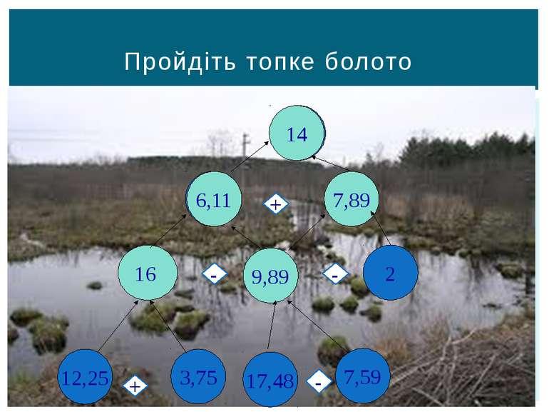 12,25 16 7,89 7,59 9,89 3,75 6,11 2 17,48 14 + - - - + Пройдіть топке болото