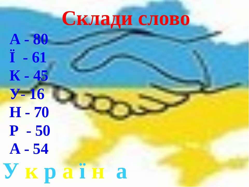 А - 80 Ї - 61 К - 45 У- 16 Н - 70 Р - 50 А - 54 Склади слово У к р а ї н а