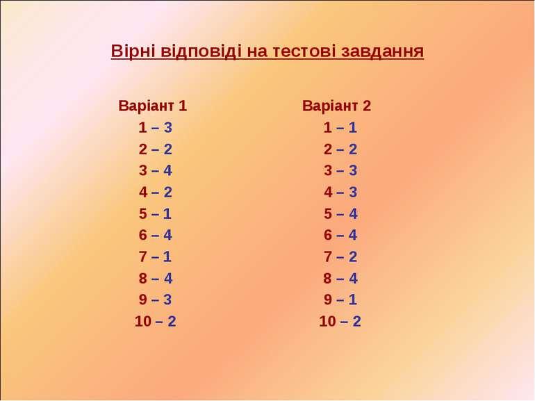 Вірні відповіді на тестові завдання Варіант 1 Варіант 2 1 – 3 1 – 1 2 – 2 2 –...