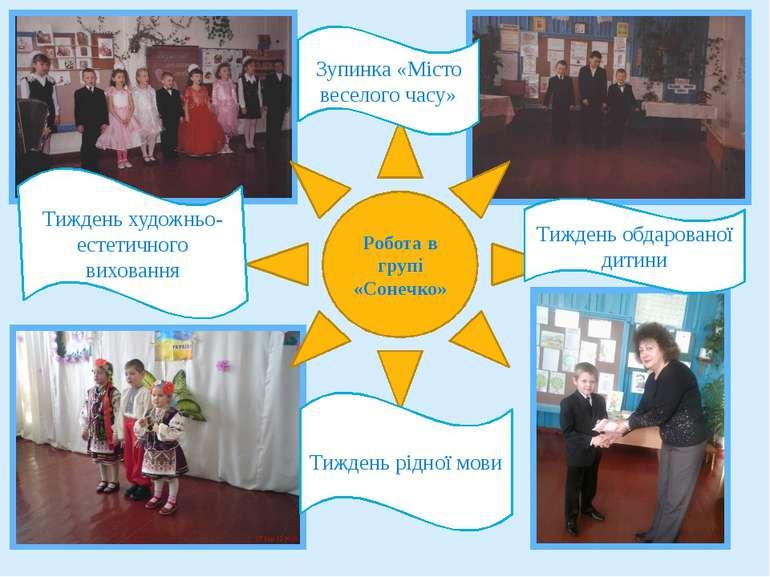 Робота в групі «Сонечко» Тиждень художньо-естетичного виховання Зупинка «Міст...