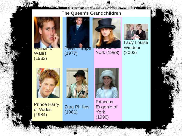 The Queen's Grandchildren Prince William of Wales (1982) Peter Phillips (1977...