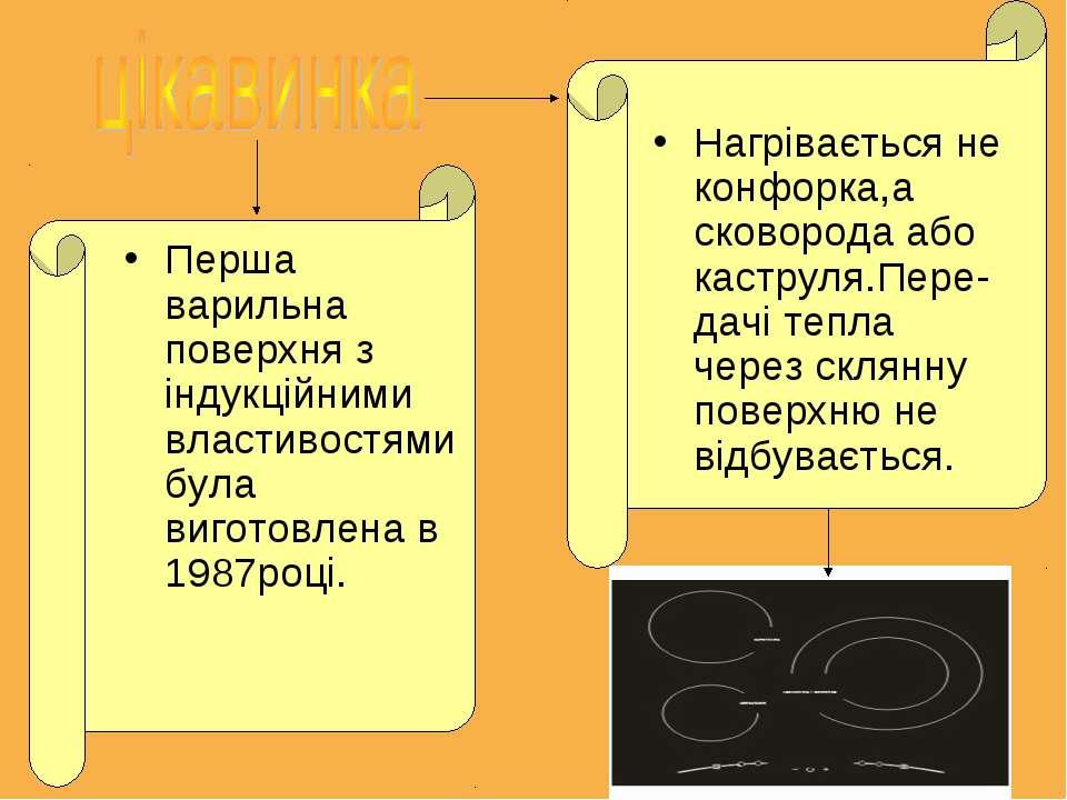 Перша варильна поверхня з індукційними властивостями була виготовлена в 1987р...