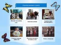 Структура виховного проекту