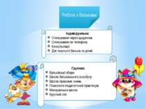 Робота з батьками Індивідуальна: Спілкування через щоденник Спілкування по те...