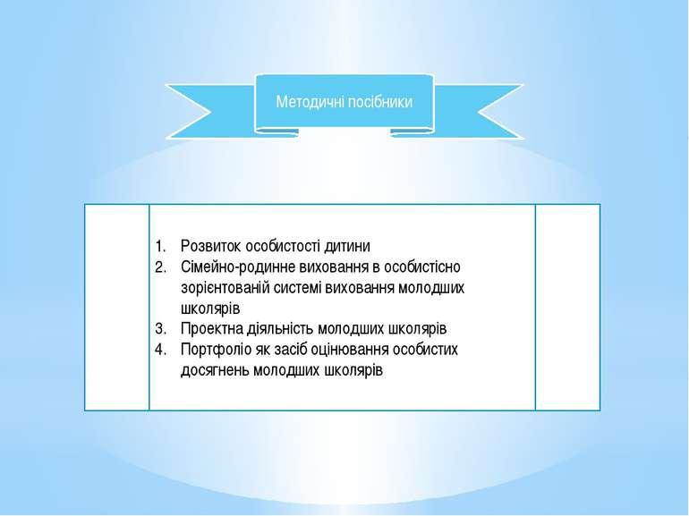 Методичні посібники Розвиток особистості дитини Сімейно-родинне виховання в о...