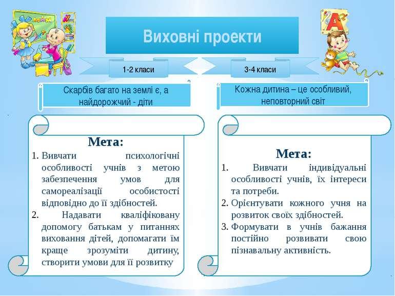 Виховні проекти 1-2 класи 3-4 класи Мета: Вивчати психологічні особливості уч...