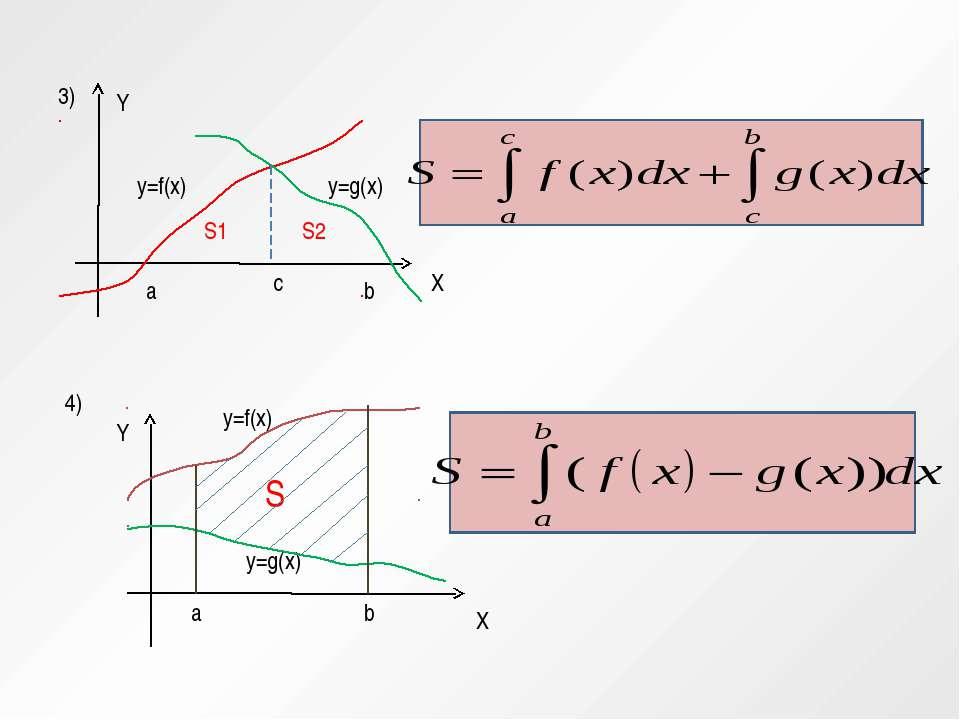 Y X a b y=f(x) 3) 4) Y X y=f(x) a b c S1 S2 y=g(x) y=g(x) S